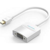 Адаптер переходник Vention mini DisplayPort 20