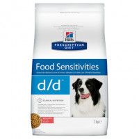 Hill's Prescription Diet d/d Food Sensitivitie Сухой