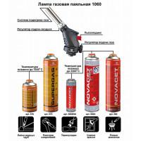 Лампа паяльная газовая Kemper kit 1060